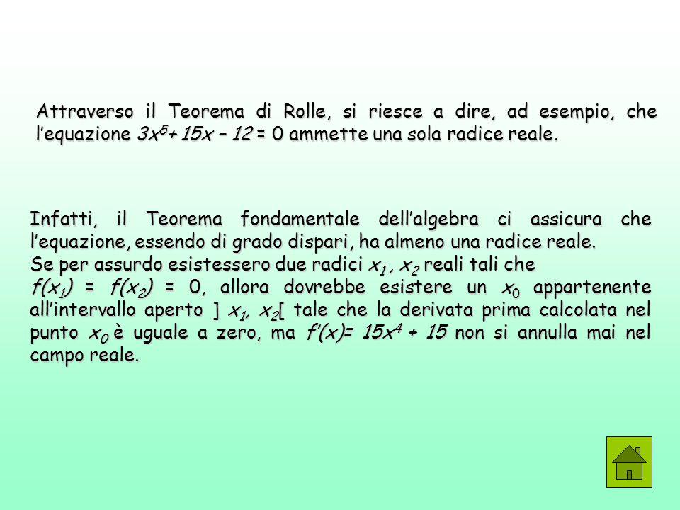 Attraverso il Teorema di Rolle, si riesce a dire, ad esempio, che l'equazione 3x5+ 15x – 12 = 0 ammette una sola radice reale.