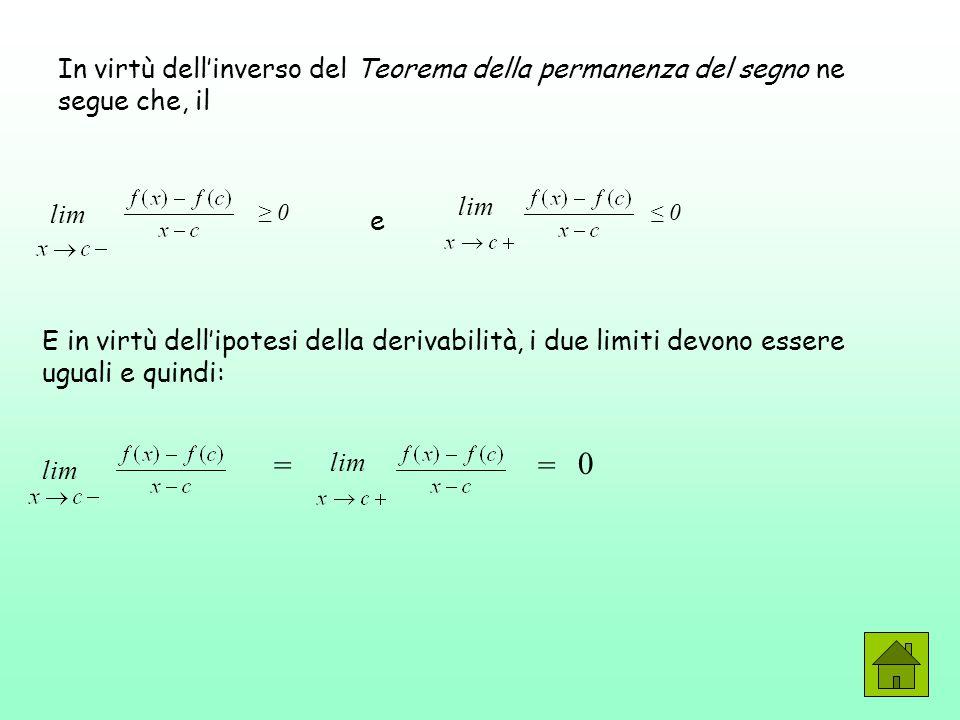 In virtù dell'inverso del Teorema della permanenza del segno ne segue che, il