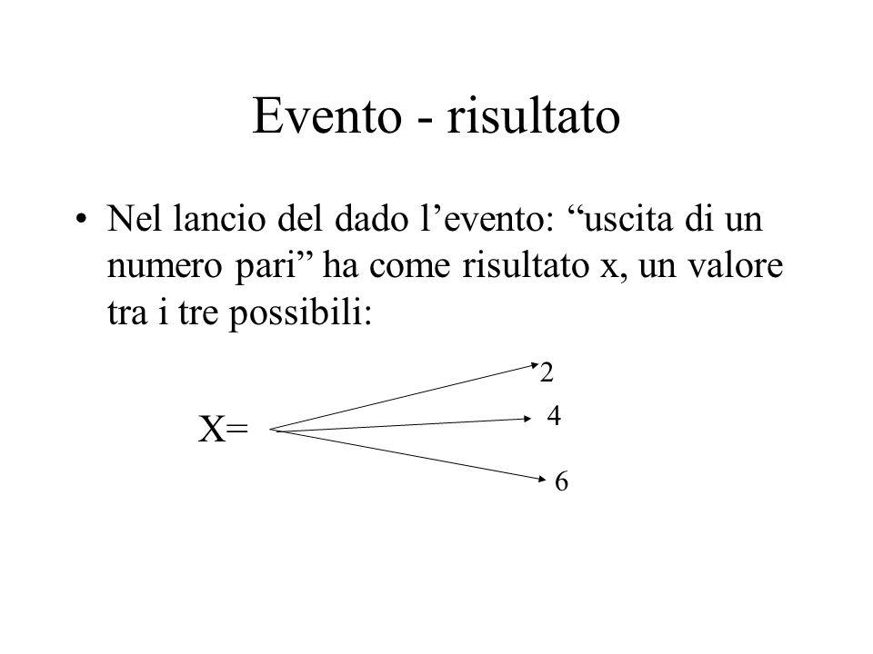 Evento - risultato Nel lancio del dado l'evento: uscita di un numero pari ha come risultato x, un valore tra i tre possibili:
