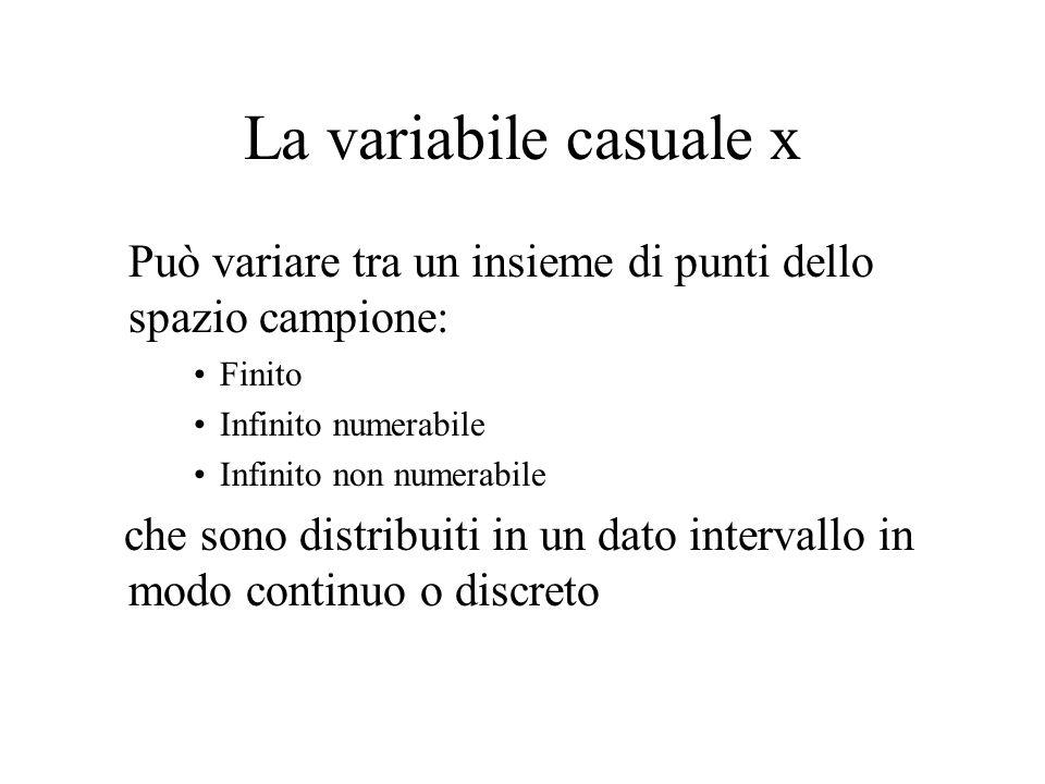 La variabile casuale x Può variare tra un insieme di punti dello spazio campione: Finito. Infinito numerabile.