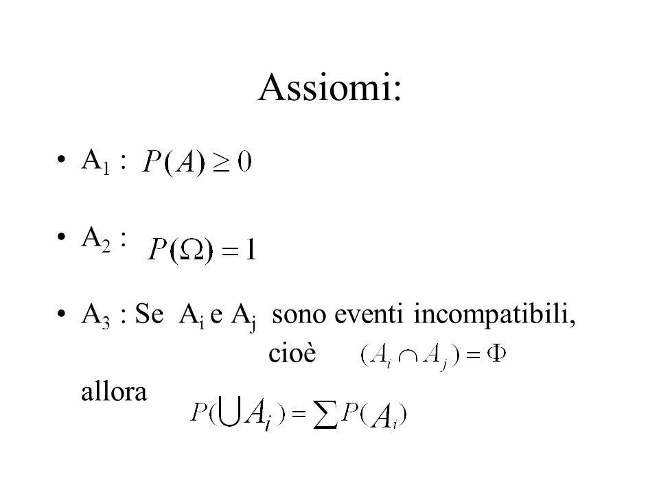 Assiomi: A1 : A2 : A3 : Se Ai e Aj sono eventi incompatibili, cioè