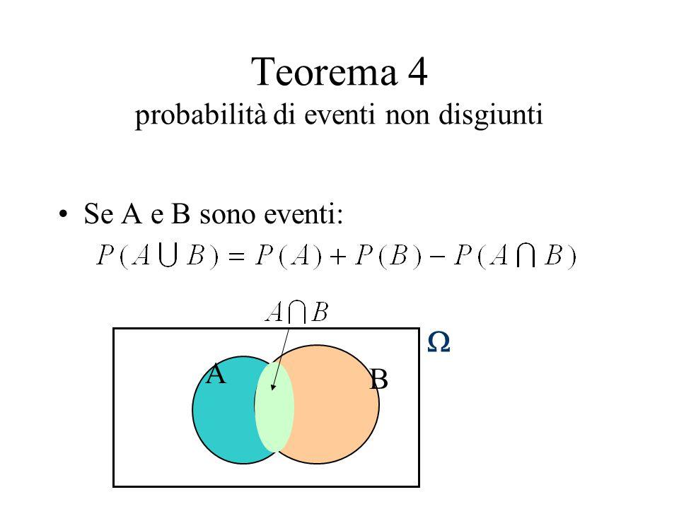 Teorema 4 probabilità di eventi non disgiunti