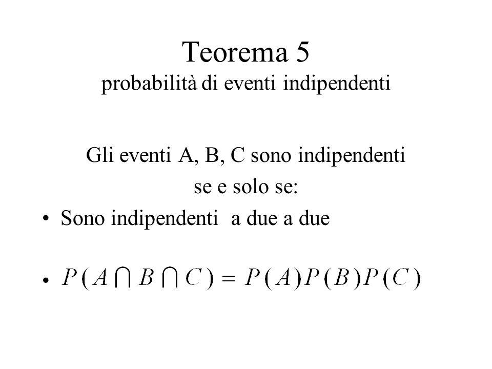 Teorema 5 probabilità di eventi indipendenti