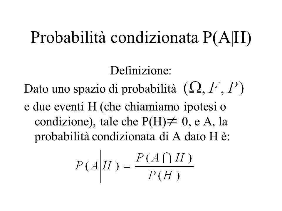 Probabilità condizionata P(A|H)