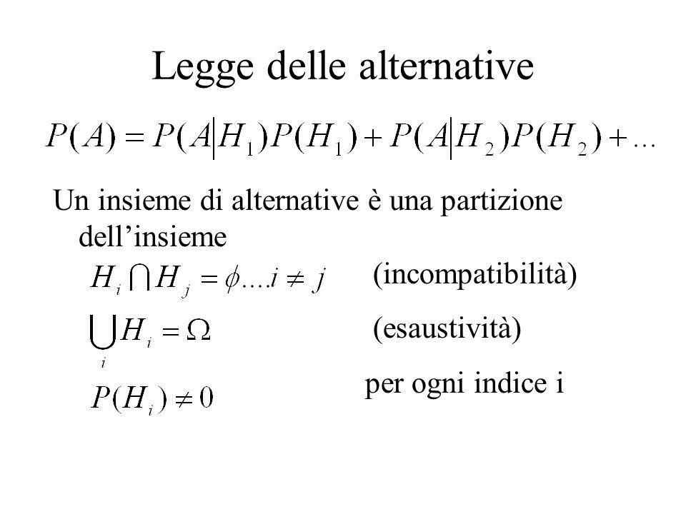Legge delle alternative
