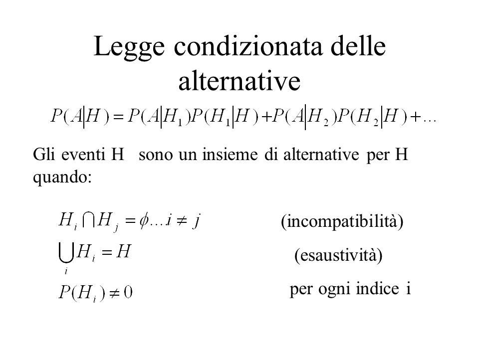 Legge condizionata delle alternative