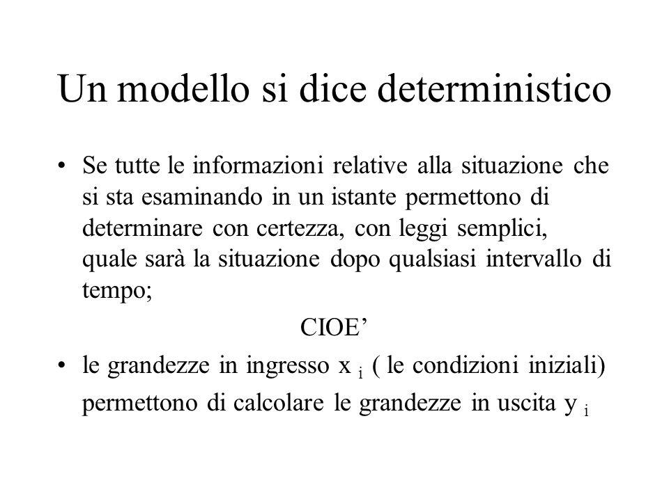 Un modello si dice deterministico