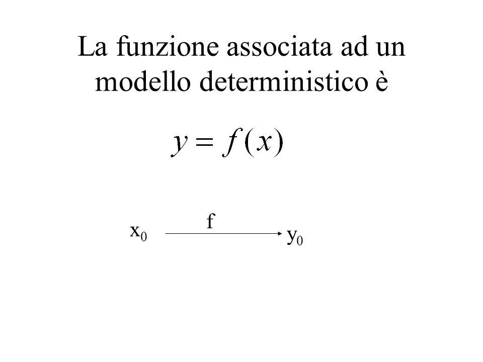 La funzione associata ad un modello deterministico è