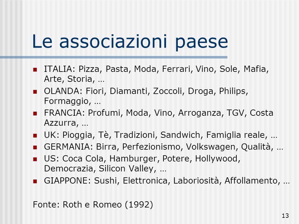 Le associazioni paese ITALIA: Pizza, Pasta, Moda, Ferrari, Vino, Sole, Mafia, Arte, Storia, …