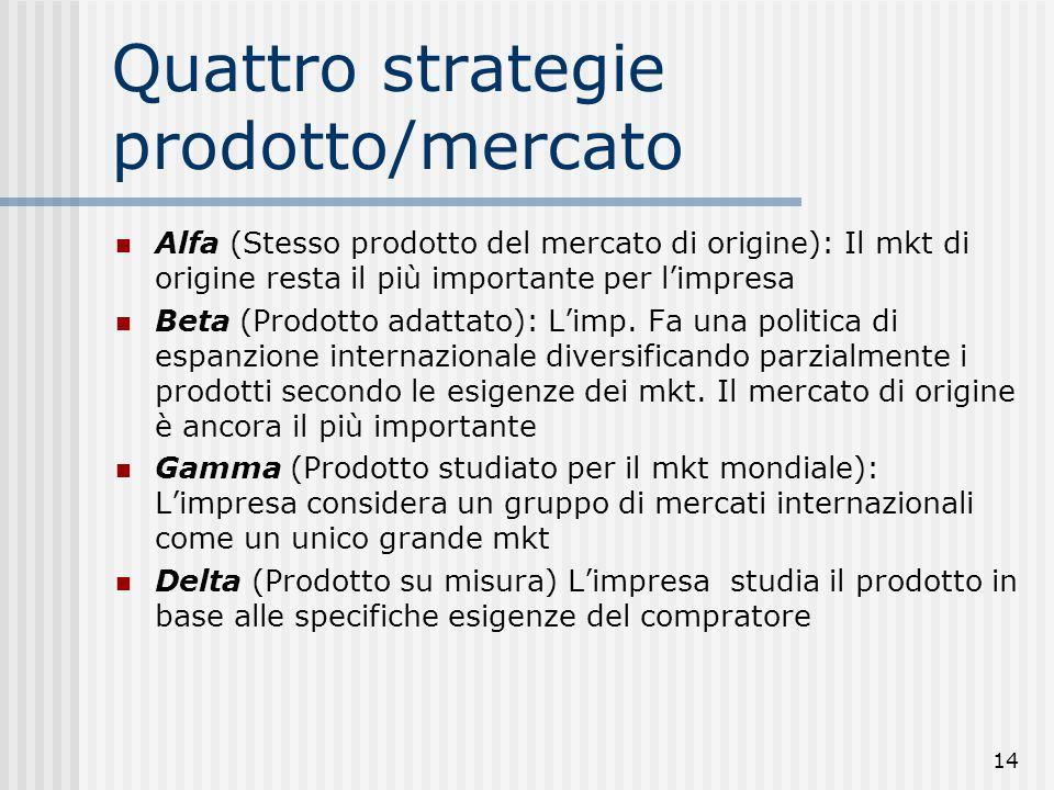 Quattro strategie prodotto/mercato