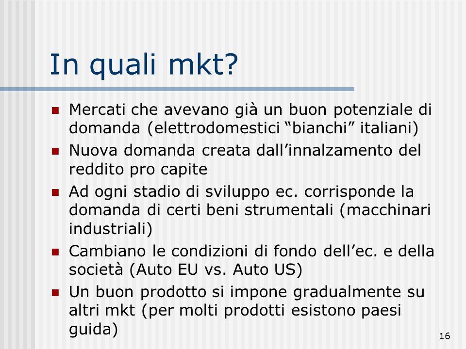 In quali mkt Mercati che avevano già un buon potenziale di domanda (elettrodomestici bianchi italiani)
