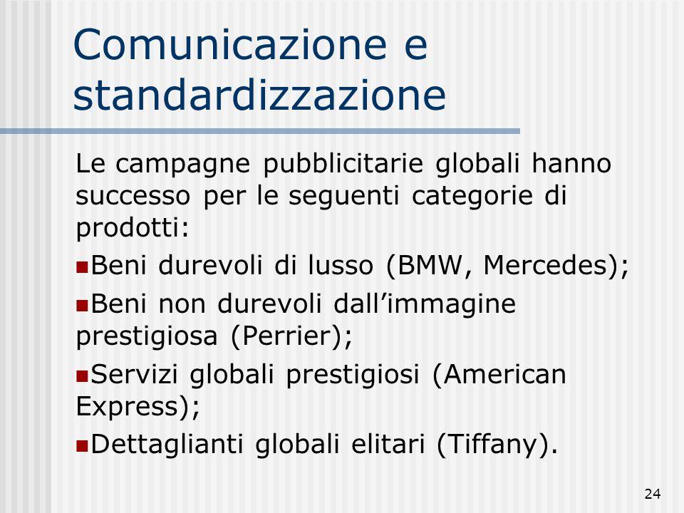 Comunicazione e standardizzazione