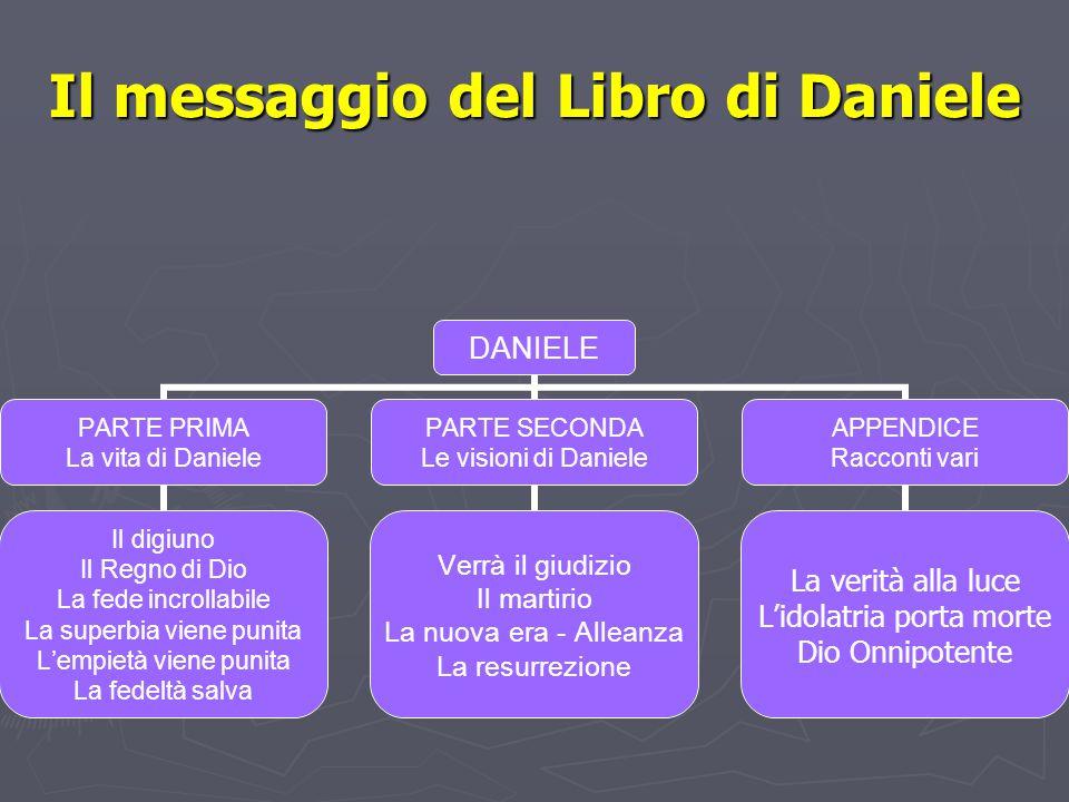 Il messaggio del Libro di Daniele