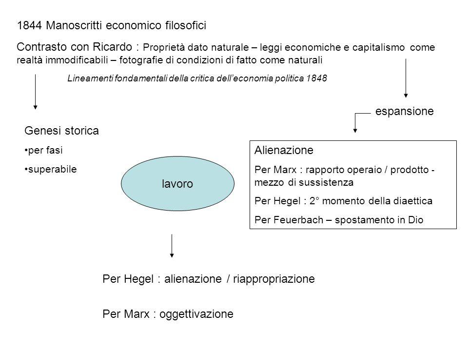 1844 Manoscritti economico filosofici