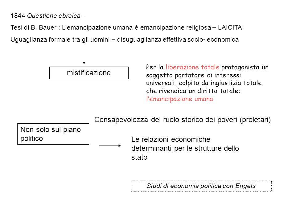 Studi di economia politica con Engels