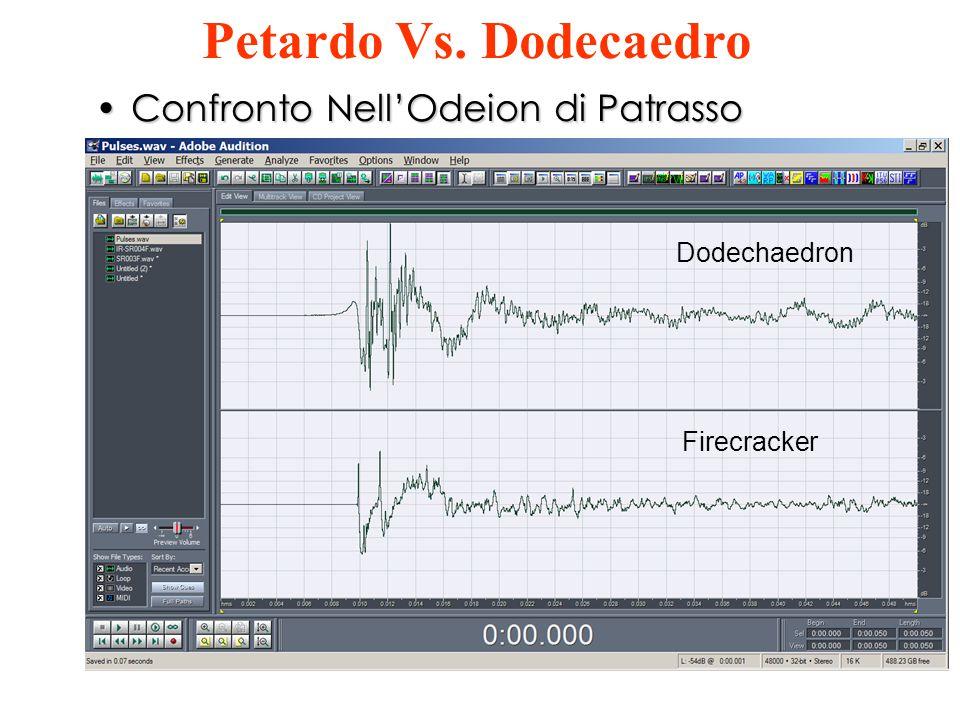 Petardo Vs. Dodecaedro Confronto Nell'Odeion di Patrasso Dodechaedron