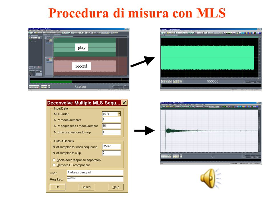 Procedura di misura con MLS