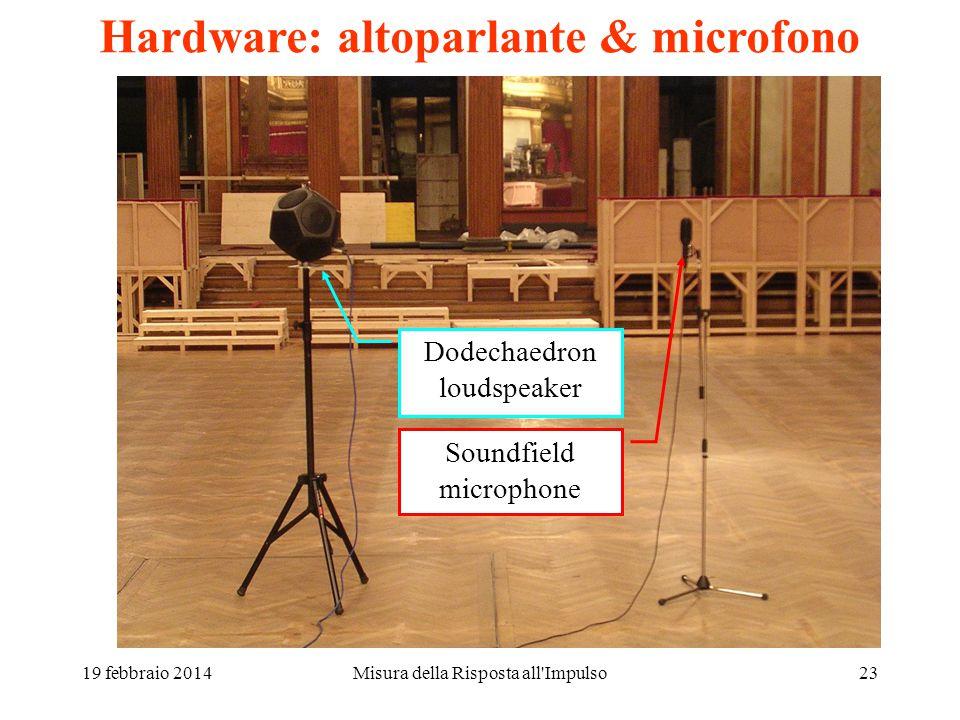 Hardware: altoparlante & microfono