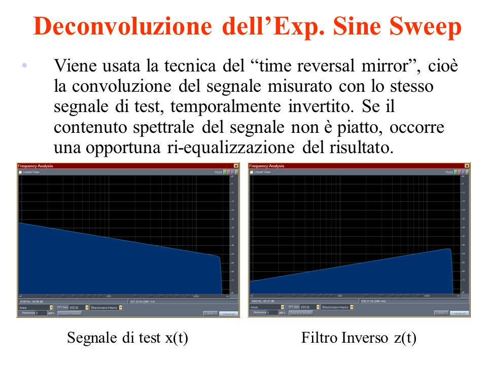 Deconvoluzione dell'Exp. Sine Sweep
