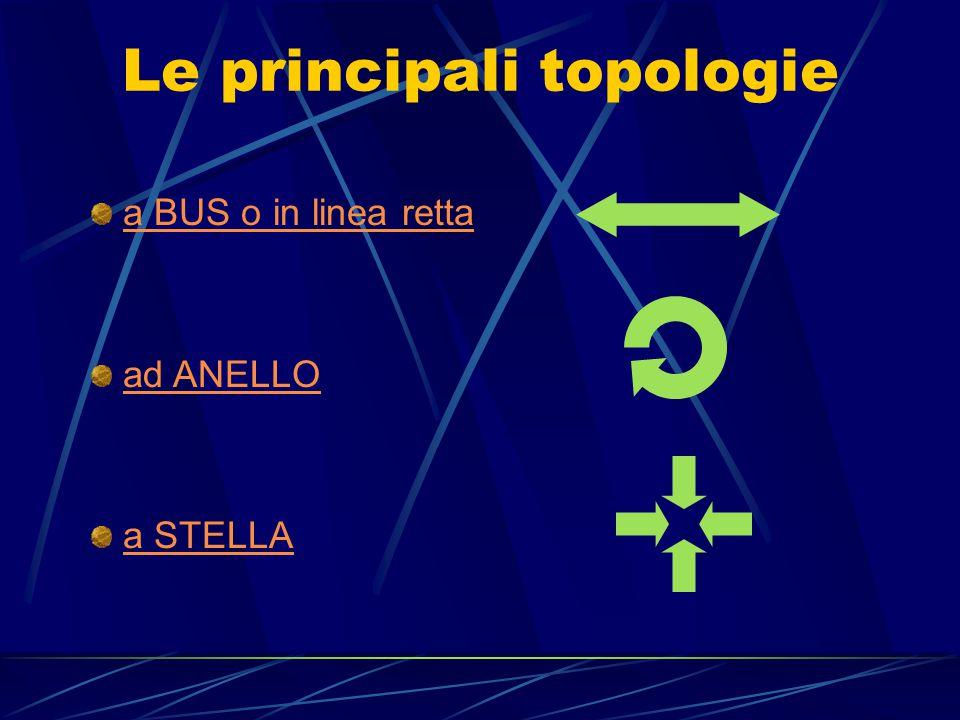 Le principali topologie