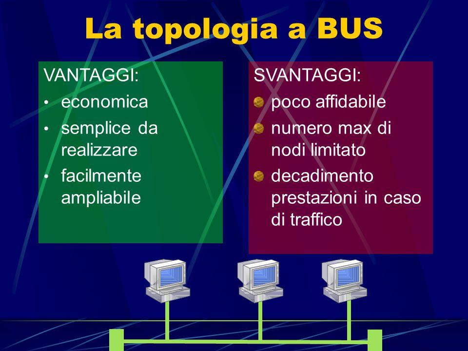 La topologia a BUS VANTAGGI: economica semplice da realizzare
