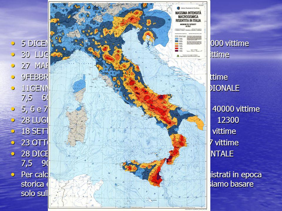 Terremoti storici 5 DICEMBRE 1456 IRPINIA,MATESE,SANNIO 7,1 30000 vittime. 30 LUGLIO 1627 PUGLIA ( GARGANO ) 7,1 5000 vittime.