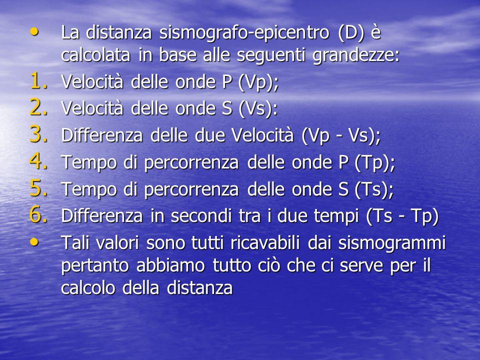 La distanza sismografo-epicentro (D) è calcolata in base alle seguenti grandezze: