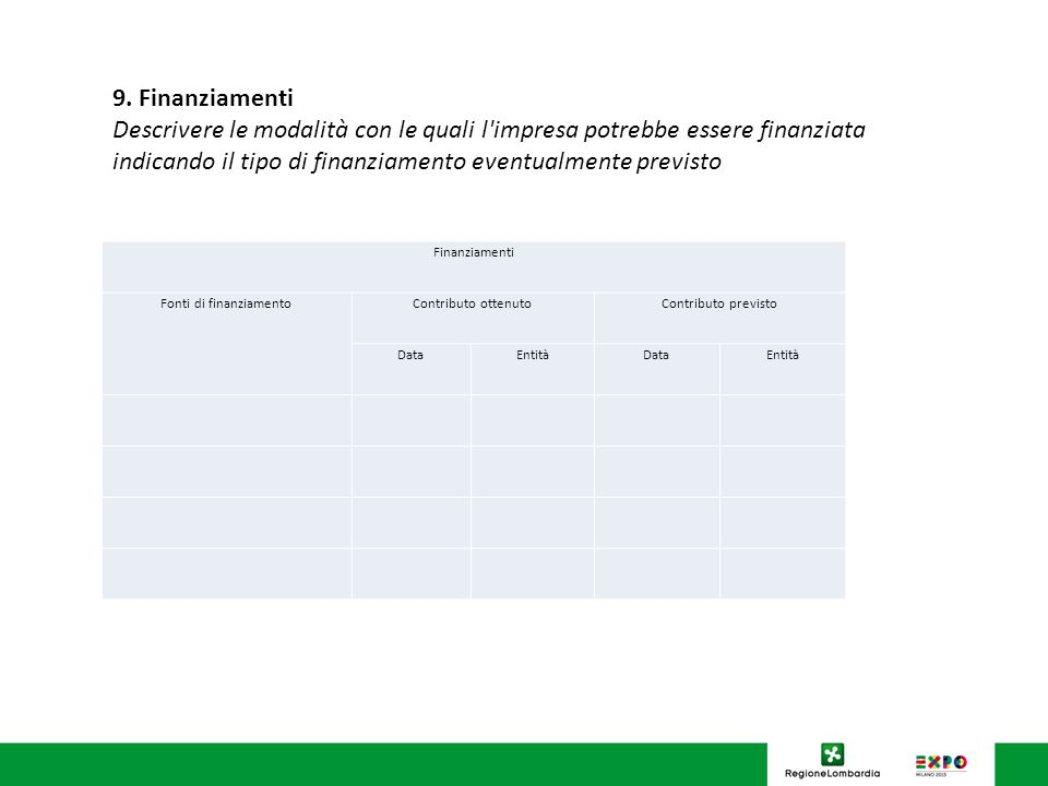 SCHEMA MODELLO DI BUSINESS PLAN