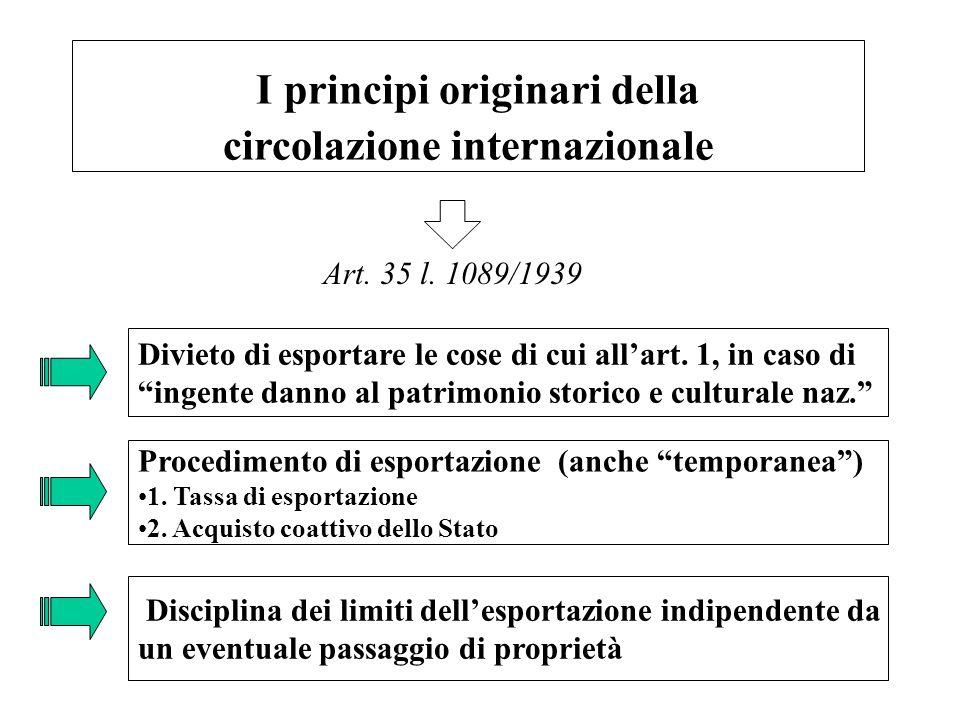 I principi originari della circolazione internazionale