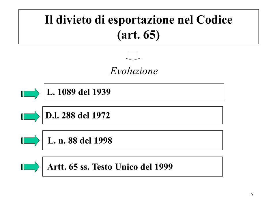 Il divieto di esportazione nel Codice