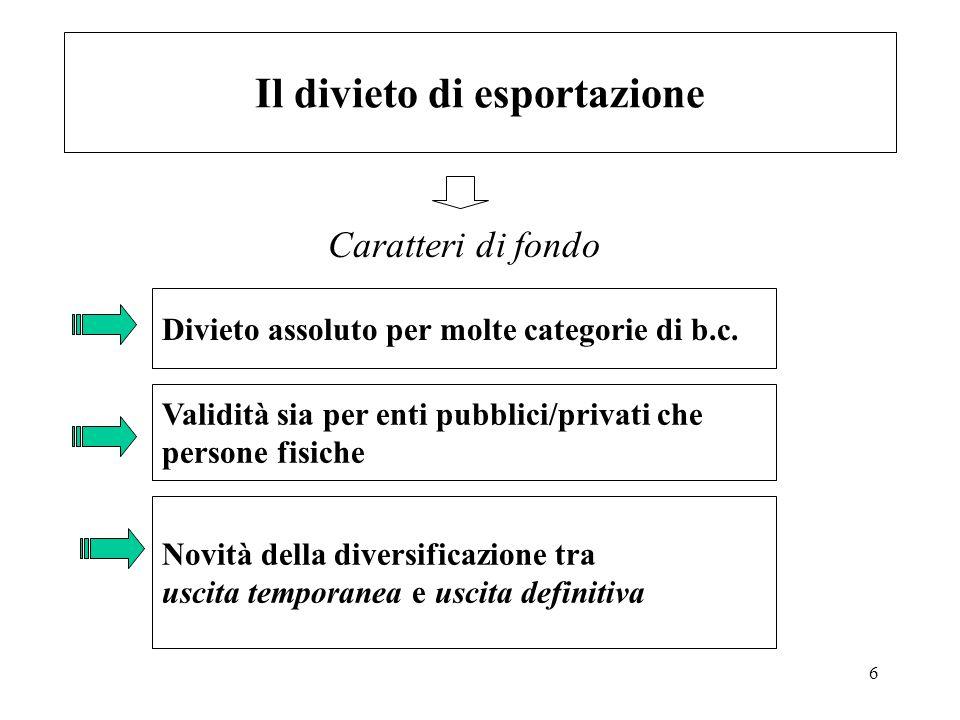 Il divieto di esportazione