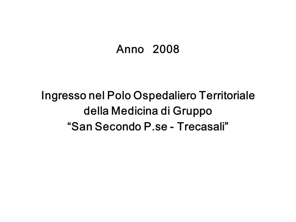 Ingresso nel Polo Ospedaliero Territoriale della Medicina di Gruppo