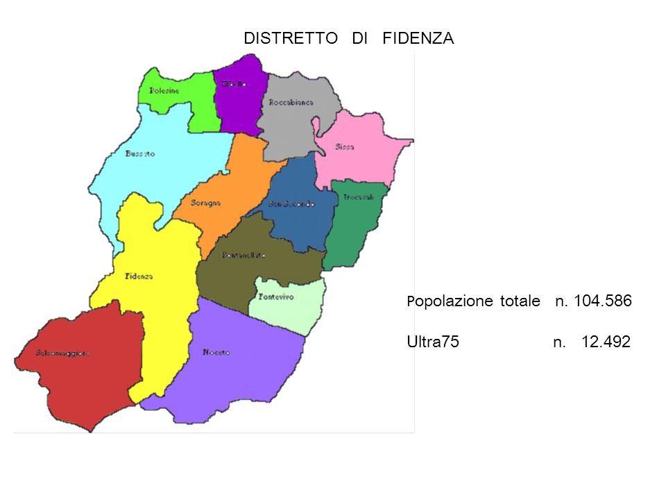 DISTRETTO DI FIDENZA Popolazione totale n. 104.586 Ultra75 n. 12.492