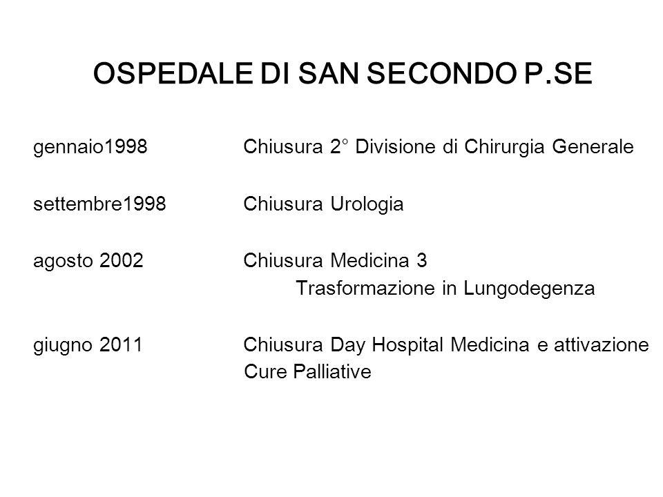 OSPEDALE DI SAN SECONDO P.SE