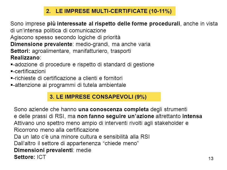 2. LE IMPRESE MULTI-CERTIFICATE (10-11%)