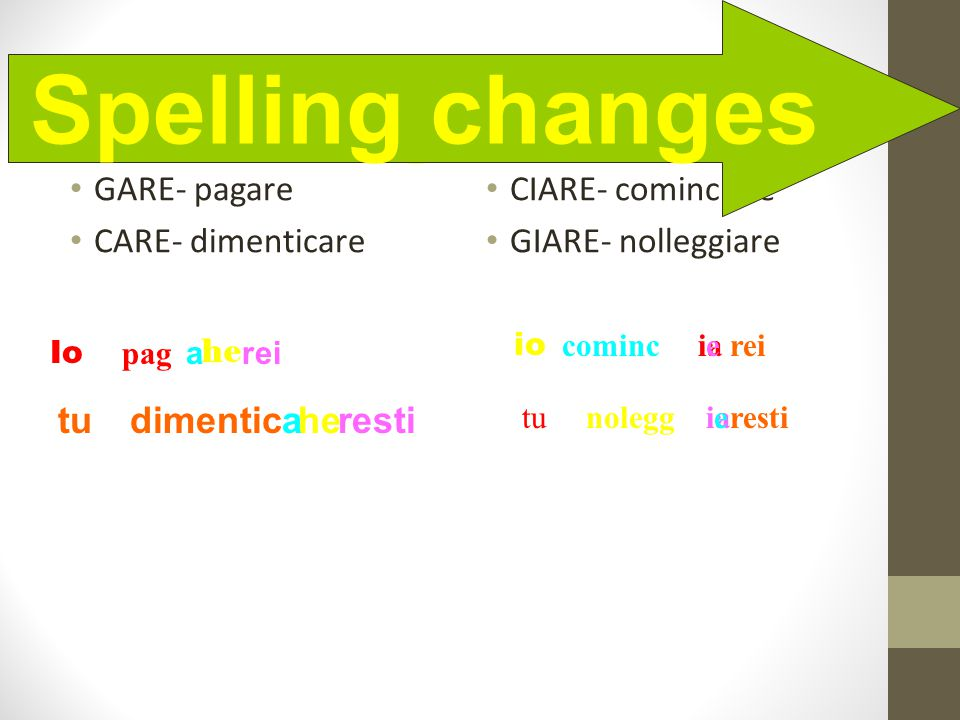 Spelling Changes Spelling changes tu dimentic a he resti GARE- pagare