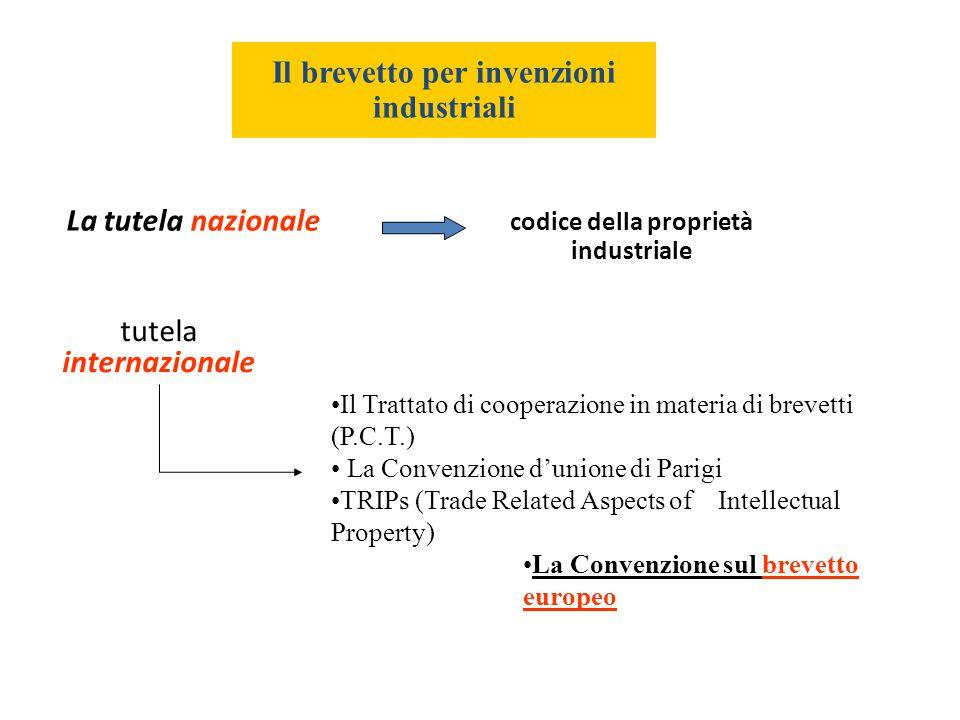 Il brevetto per invenzioni codice della proprietà industriale