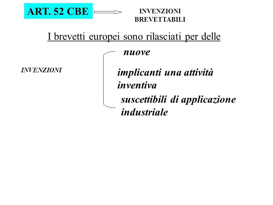 I brevetti europei sono rilasciati per delle nuove
