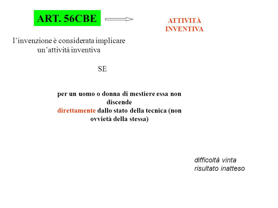 ART. 56CBE l'invenzione è considerata implicare un'attività inventiva