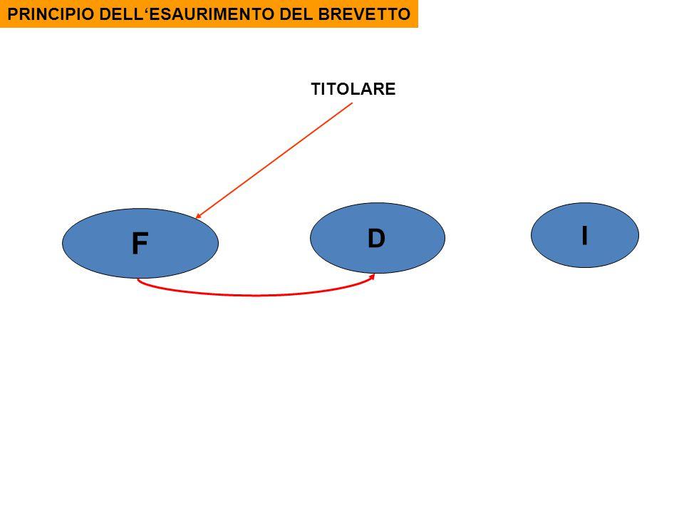 PRINCIPIO DELL'ESAURIMENTO DEL BREVETTO