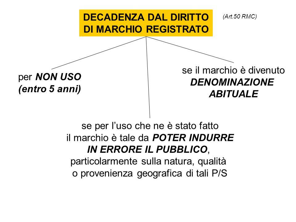 DECADENZA DAL DIRITTO DI MARCHIO REGISTRATO DENOMINAZIONE ABITUALE