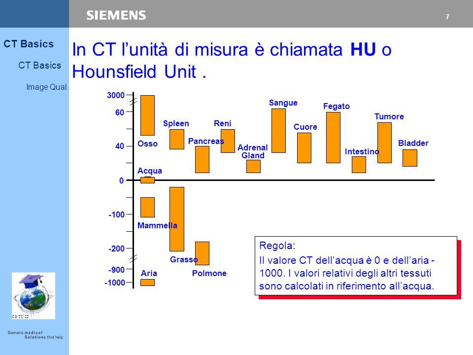 In CT l'unità di misura è chiamata HU o Hounsfield Unit .