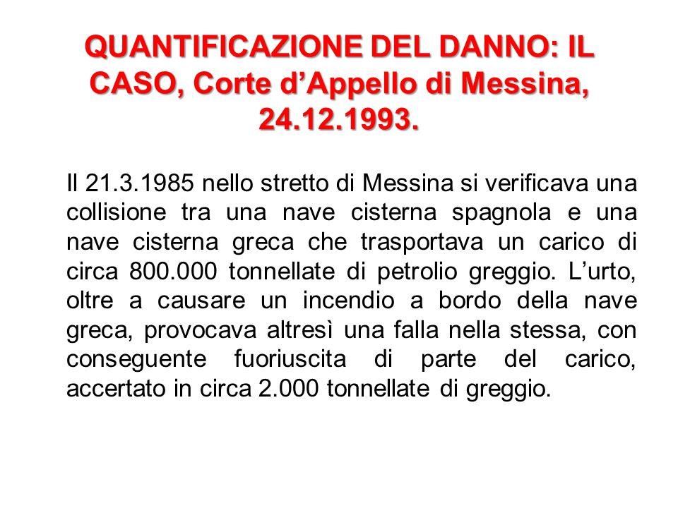QUANTIFICAZIONE DEL DANNO: IL CASO, Corte d'Appello di Messina, 24. 12