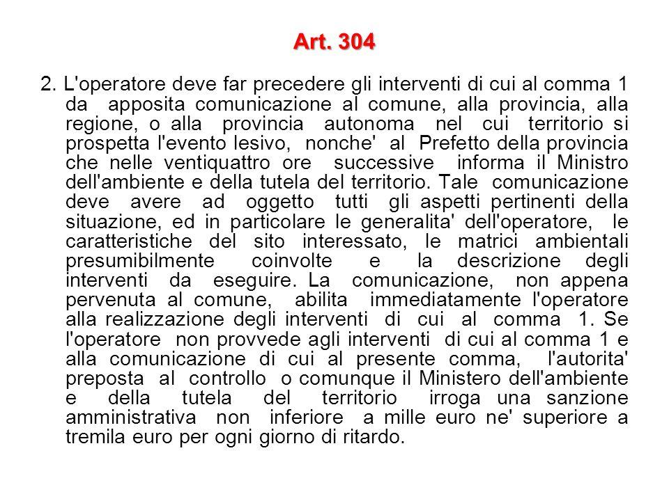 Art. 304