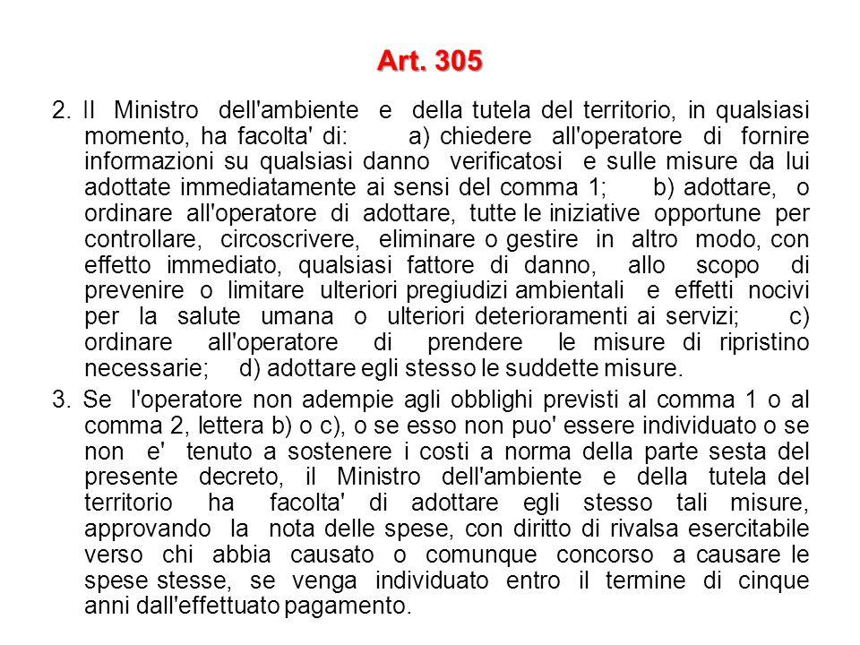 Art. 305