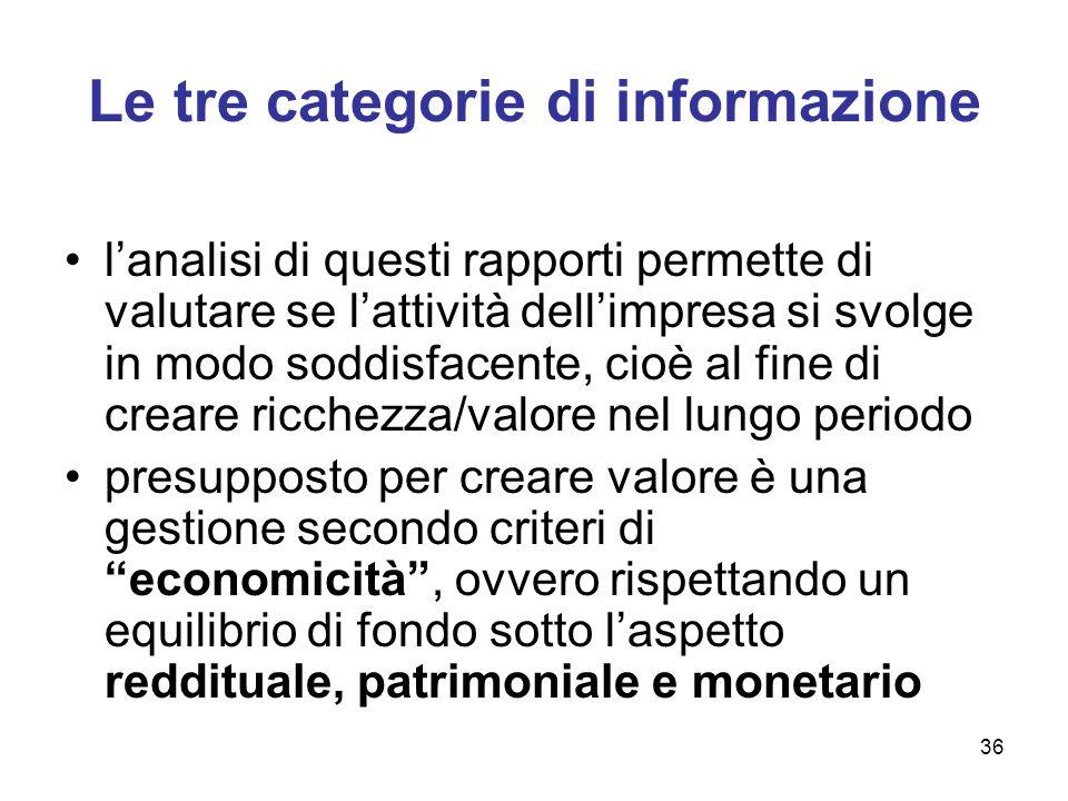Le tre categorie di informazione