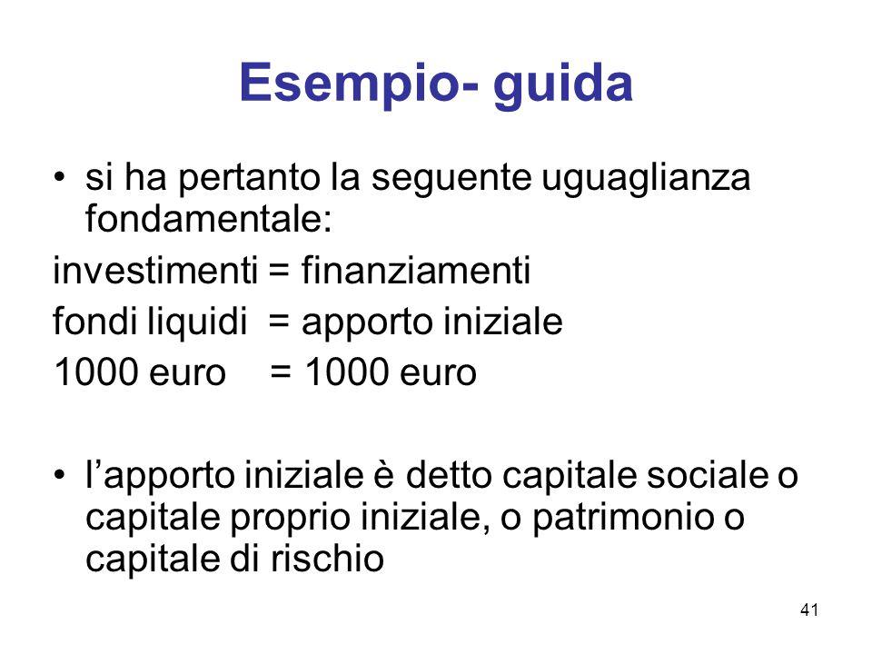 Esempio- guida si ha pertanto la seguente uguaglianza fondamentale: