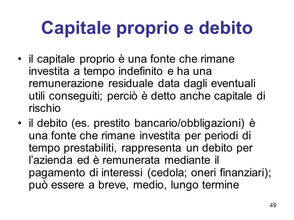 Capitale proprio e debito