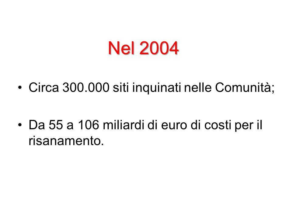 Nel 2004 Circa 300.000 siti inquinati nelle Comunità;