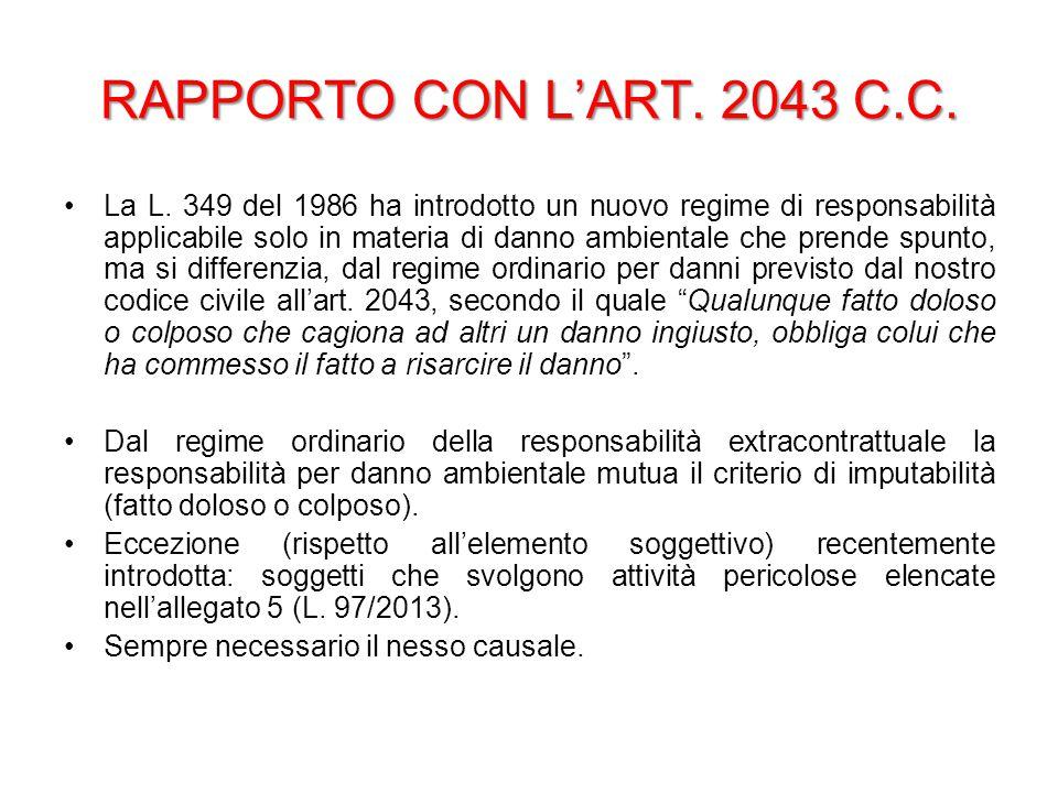 RAPPORTO CON L'ART. 2043 C.C.